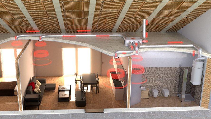 Pannello Solare Grammer Ad Aria Calda : Solarair pannelli solari ad aria calda