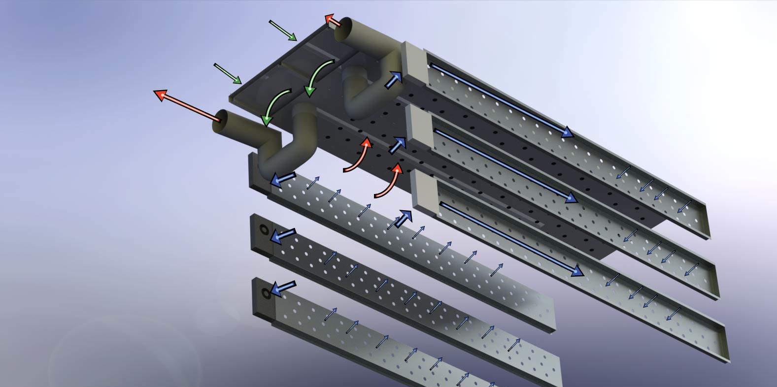 schema di distribuzione dell'aria